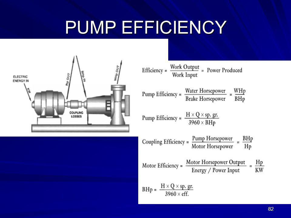 82 PUMP EFFICIENCY