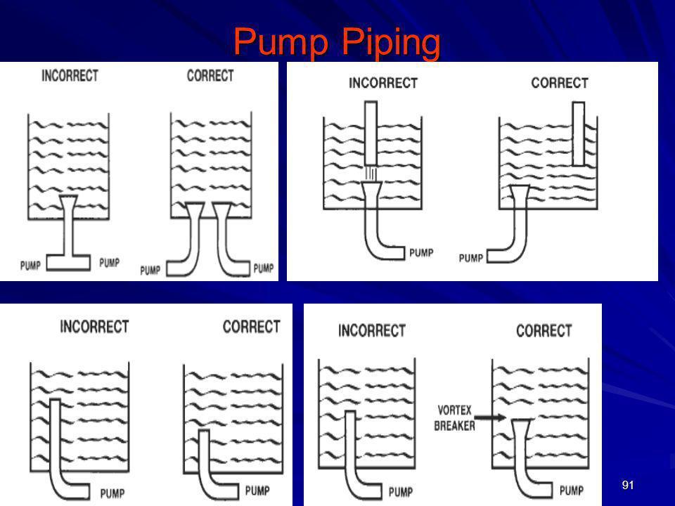 91 Pump Piping