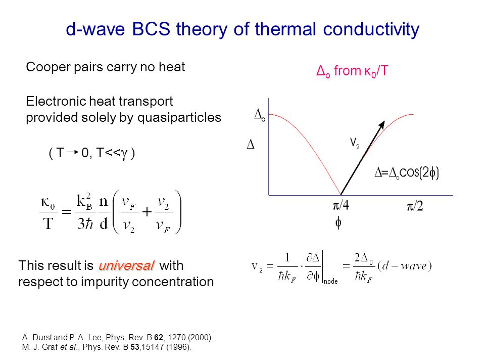 d-wave BCS theory of thermal conductivity Electronic heat transport provided solely by quasiparticles ( T  0, T<<  ) A.