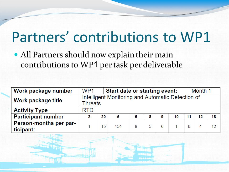 Partners' contributions to WP1 All Partners should now explain their main contributions to WP 1 per task per deliverable
