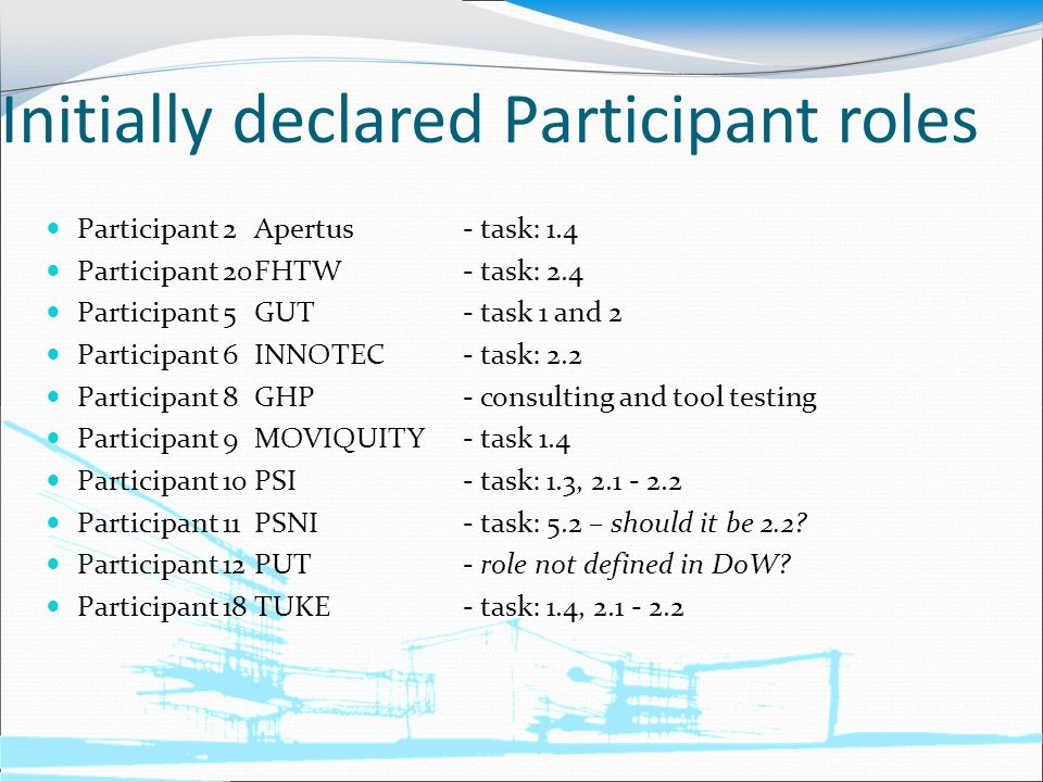 Initially declared Participant roles Participant 2Apertus- task: 1.4 Participant 20FHTW - task: 2.4 Participant 5GUT - task 1 and 2 Participant 6 INNOTEC - task: 2.2 Participant 8GHP - consulting and tool testing Participant 9MOVIQUITY - task 1.4 Participant 10PSI - task: 1.3, 2.1 - 2.2 Participant 11PSNI - task: 5.2 – should it be 2.2.