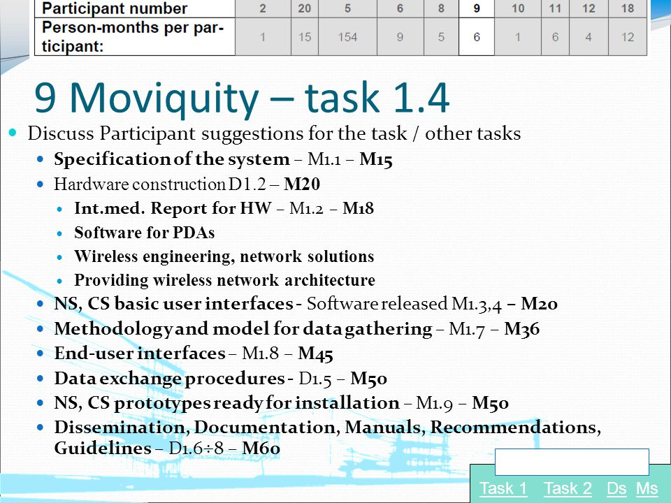 9 Moviquity – task 1.4 Task 1Task 2 Navigate to: DsMs Discuss Participant suggestions for the task / other tasks Specification of the system – M1.1 – M15 Hardware construction D1.2 – M20 Int.med.
