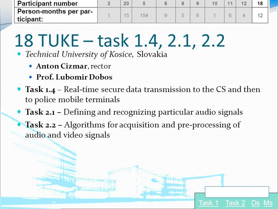 18 TUKE – task 1.4, 2.1, 2.2 Technical University of Kosice, Slovakia Anton Cizmar, rector Prof. Lubomir Dobos Task 1.4 – Real-time secure data transm