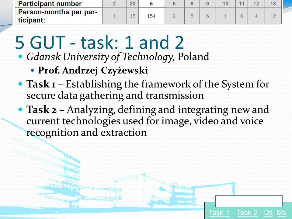 5 GUT - task: 1 and 2 Gdansk University of Technology, Poland Prof. Andrzej Czyżewski Task 1 – Establishing the framework of the System for secure dat