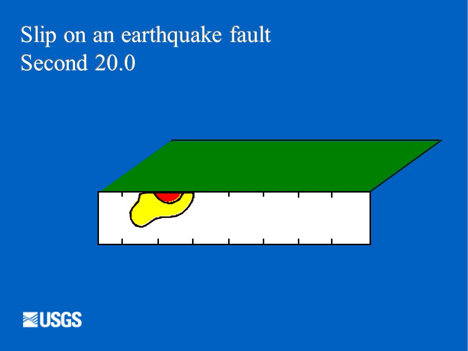Slip on an earthquake fault Second 18.0