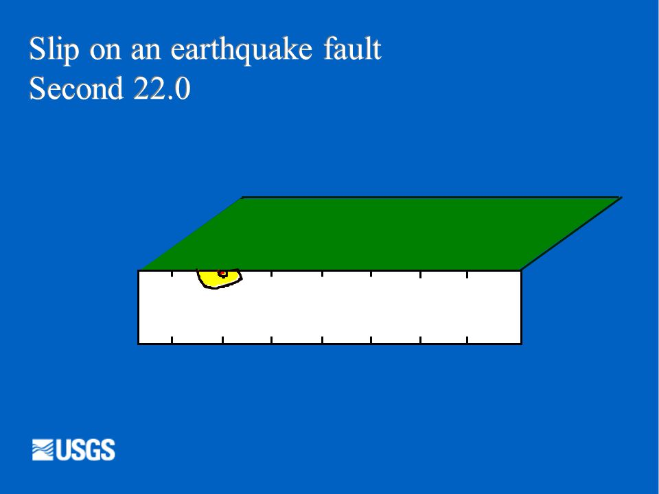 Slip on an earthquake fault Second 20.0