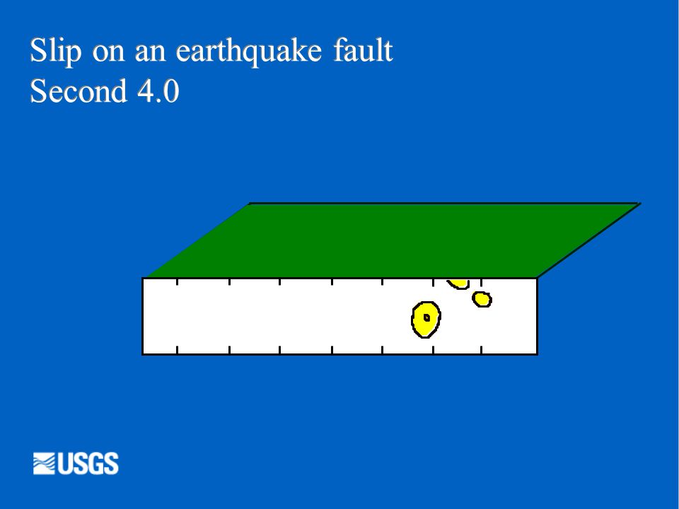 Slip on an earthquake fault Second 2.0