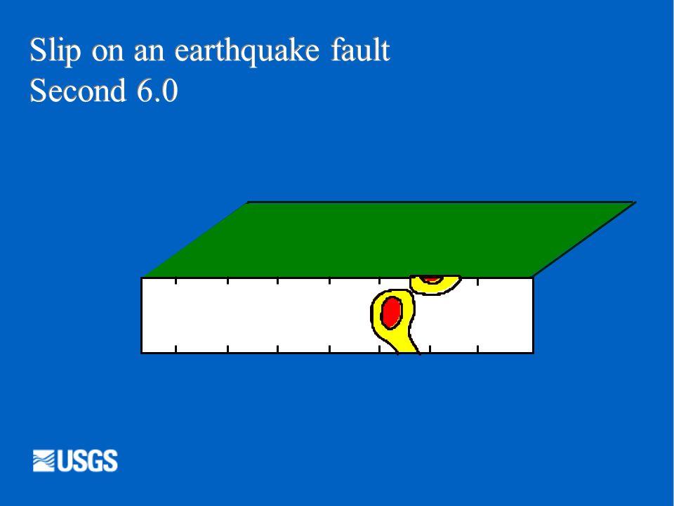 Slip on an earthquake fault Second 4.0
