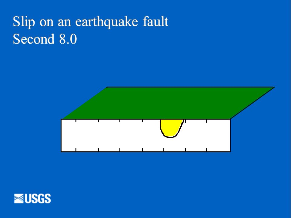 Slip on an earthquake fault Second 6.0
