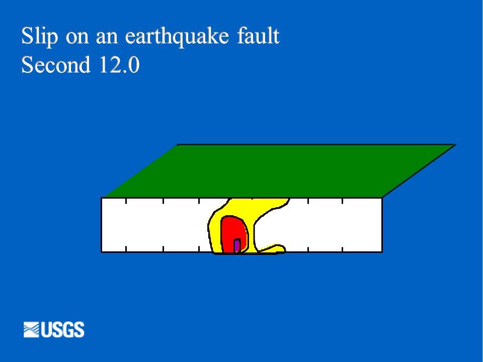 Slip on an earthquake fault Second 10.0