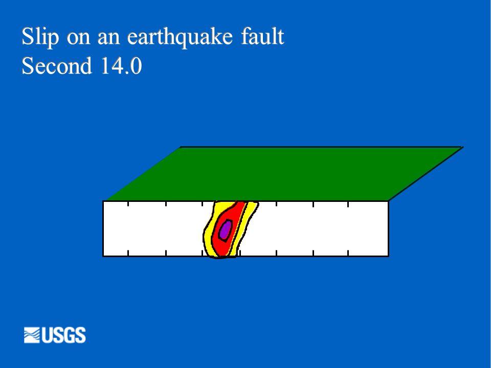 Slip on an earthquake fault Second 12.0
