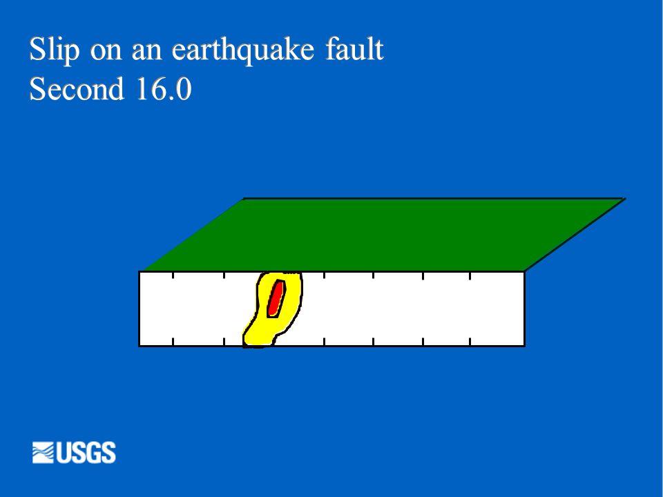 Slip on an earthquake fault Second 14.0