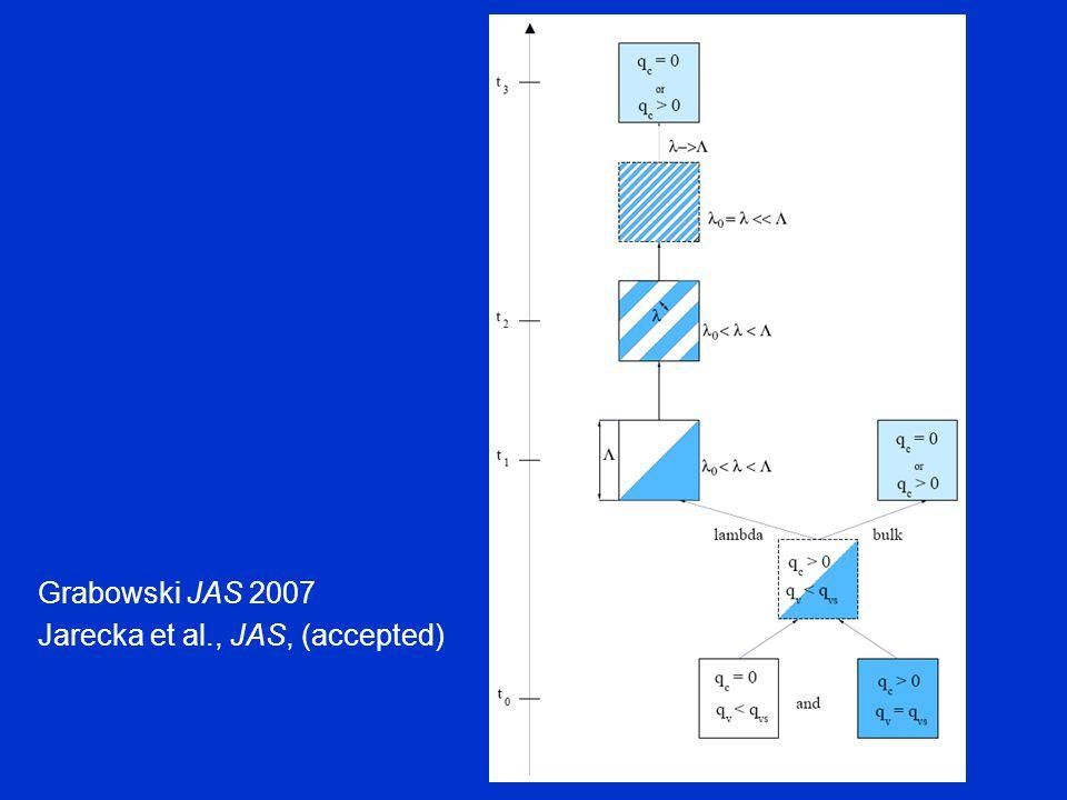 Grabowski JAS 2007 Jarecka et al., JAS, (accepted)