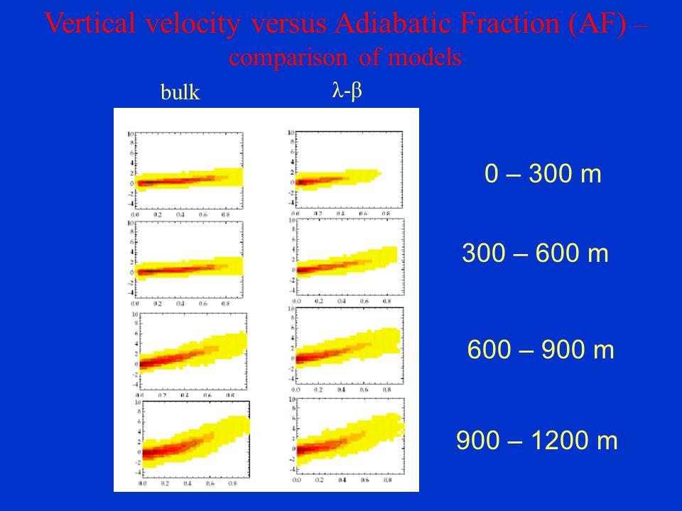 Vertical velocity versus Adiabatic Fraction (AF) – comparison of models λ-β λ-β bulk 0 – 300 m 300 – 600 m 600 – 900 m 900 – 1200 m