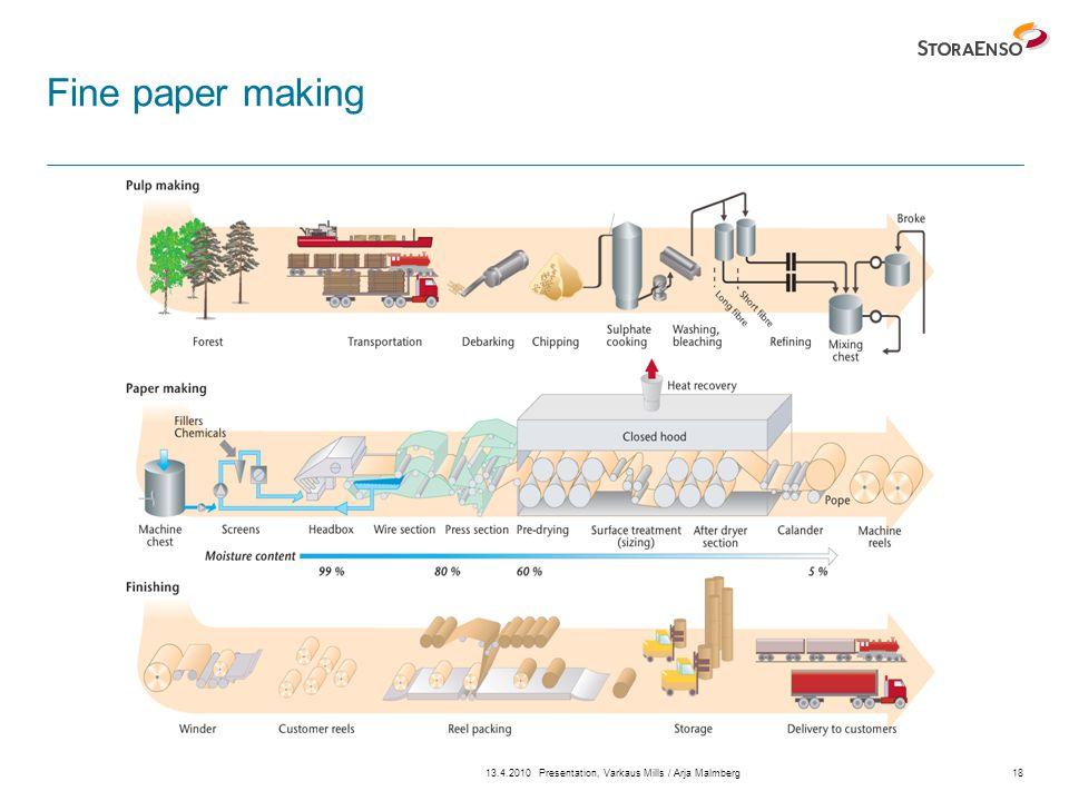 13.4.2010Presentation, Varkaus Mills / Arja Malmberg18 Fine paper making