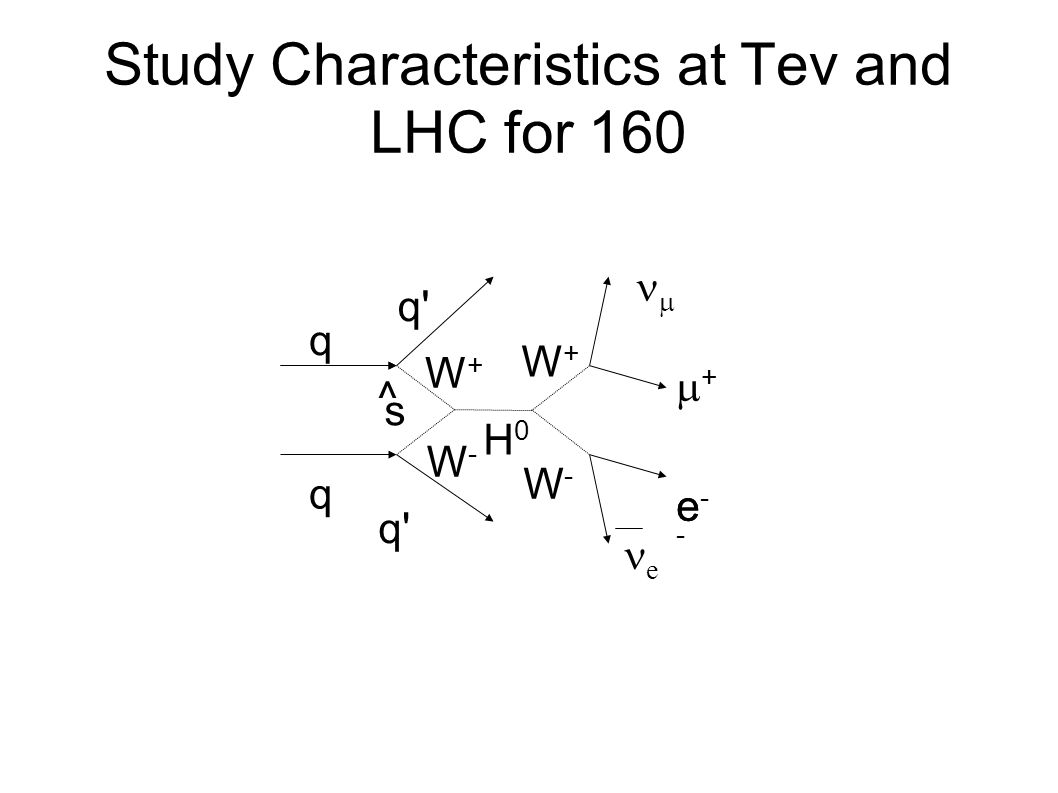 Study Characteristics at Tev and LHC for 160 s ^ q q q W+W+ W-W- H0H0 W+W+ W-W- e-e- e-e- ++ e 