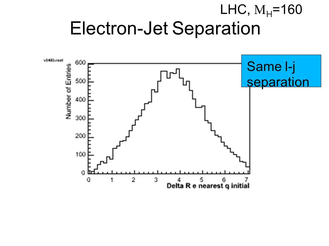 Electron-Jet Separation LHC,  H =160 Same l-j separation