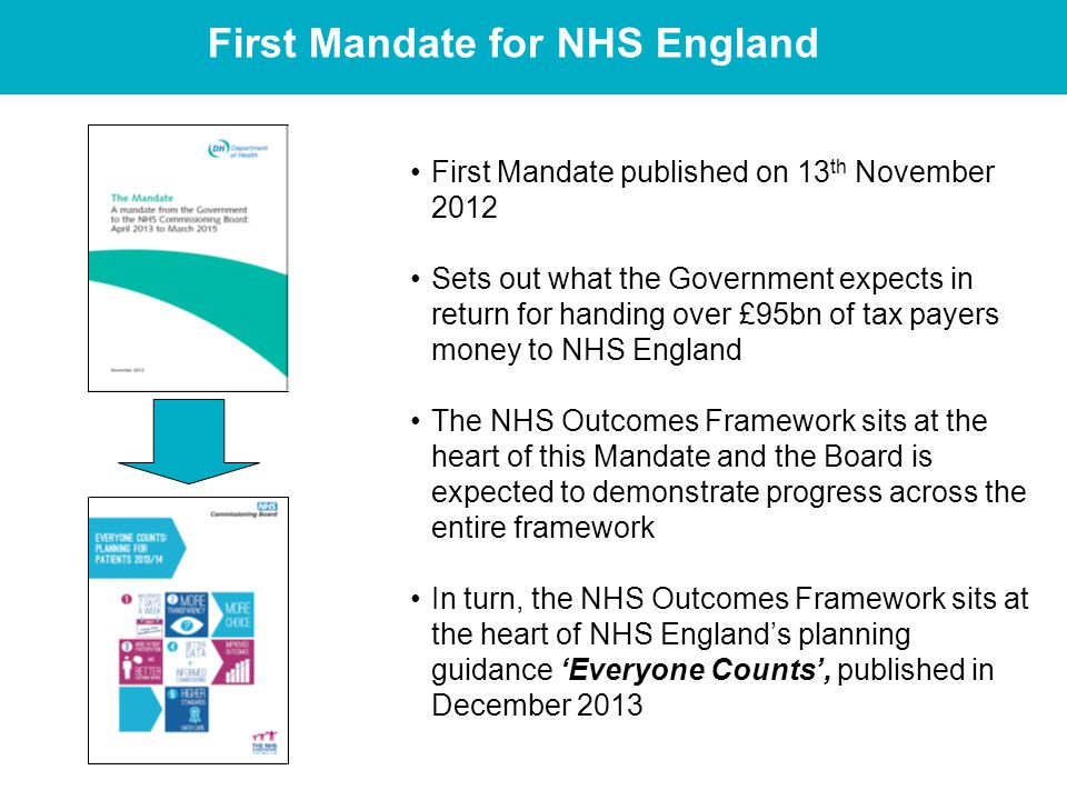 First Mandate for NHS England First Mandate published on 13 th November 2012 Sets out what the Government expects in return for handing over £95bn of tax payers money to NHS England The NHS Outcomes Framework sits at the heart of this Mandate and the Board is expected to demonstrate progress across the entire framework In turn, the NHS Outcomes Framework sits at the heart of NHS England's planning guidance 'Everyone Counts', published in December 2013