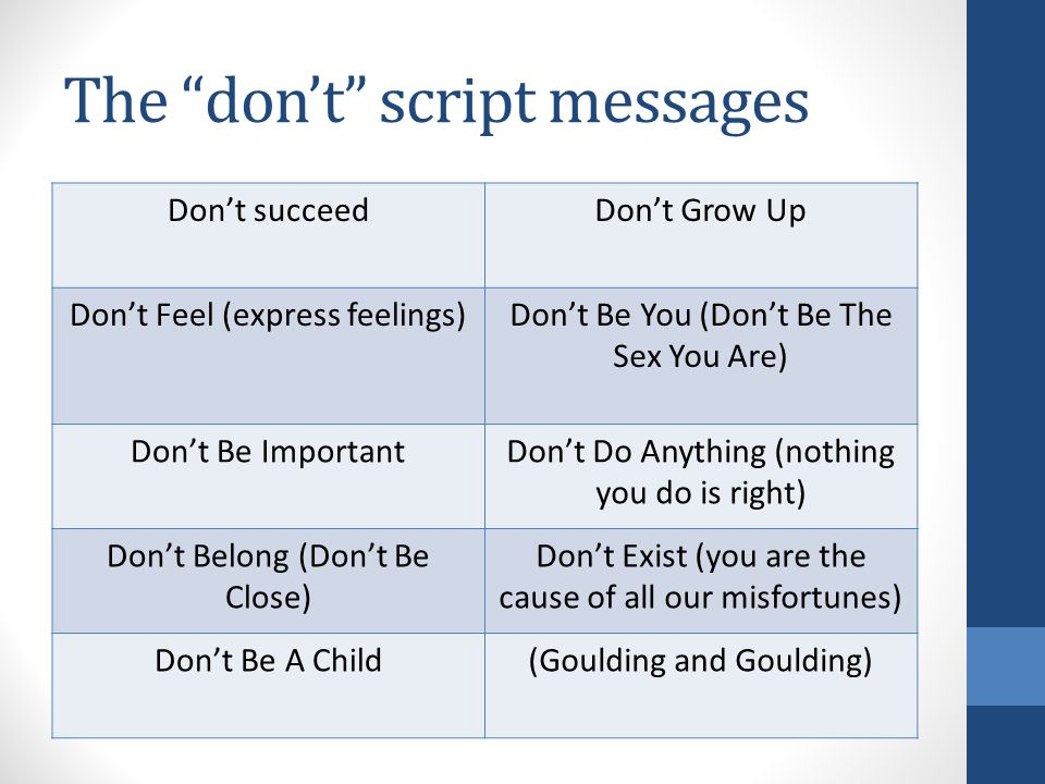 The don't script messages Don't succeedDon't Grow Up Don't Feel (express feelings)Don't Be You (Don't Be The Sex You Are) Don't Be ImportantDon't Do Anything (nothing you do is right) Don't Belong (Don't Be Close) Don't Exist (you are the cause of all our misfortunes) Don't Be A Child(Goulding and Goulding)