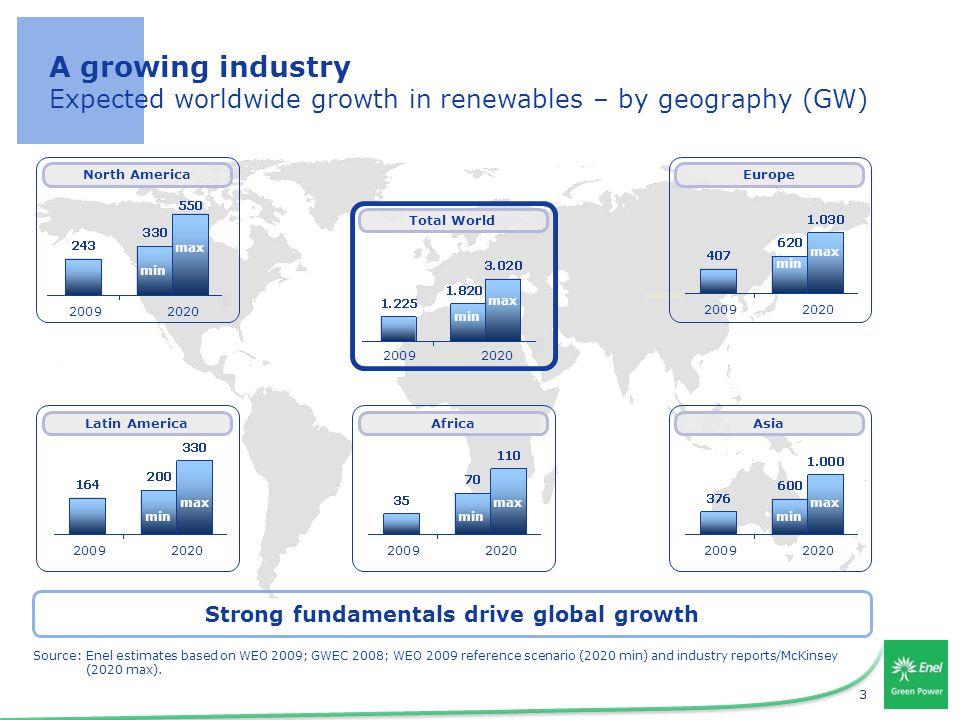 4 Source:Enel estimates based on WEO 2009/GWEC 2008 (2008); WEO 2009 reference scenario (2020 min); industry reports/McKinsey (2020 max); Ren21 Rapporto Renewables Global Status 2009-2010.