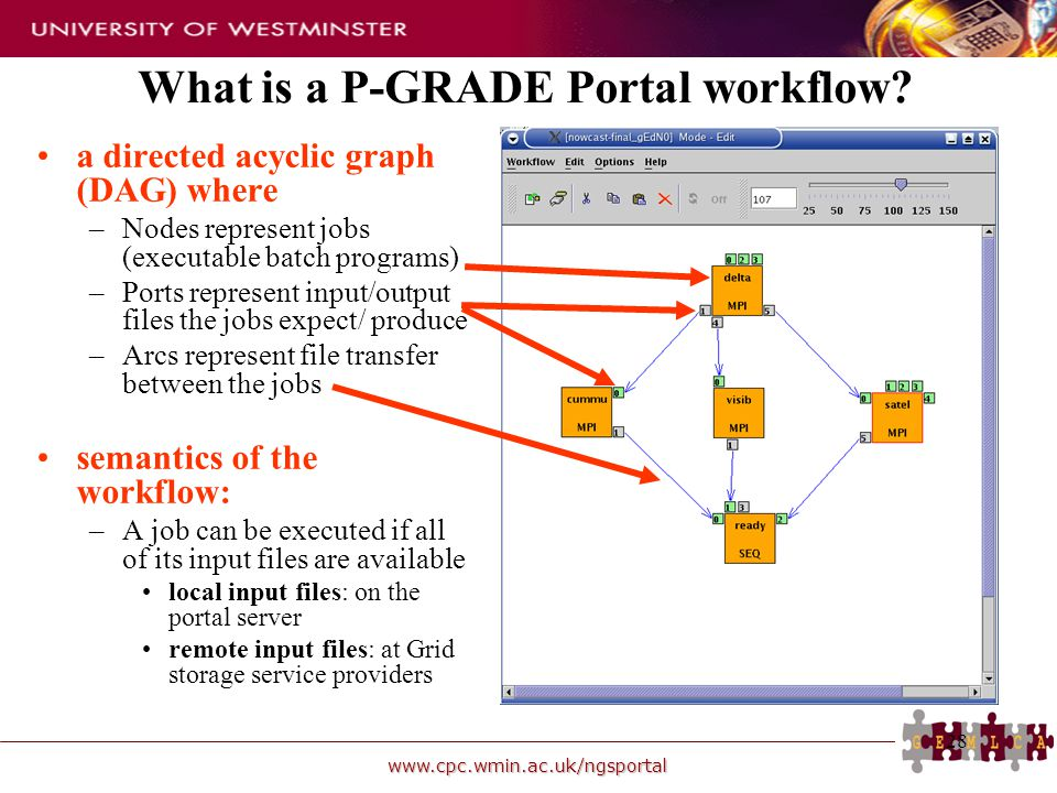 www.cpc.wmin.ac.uk/ngsportal 28 What is a P-GRADE Portal workflow? a directed acyclic graph (DAG) where –Nodes represent jobs (executable batch progra