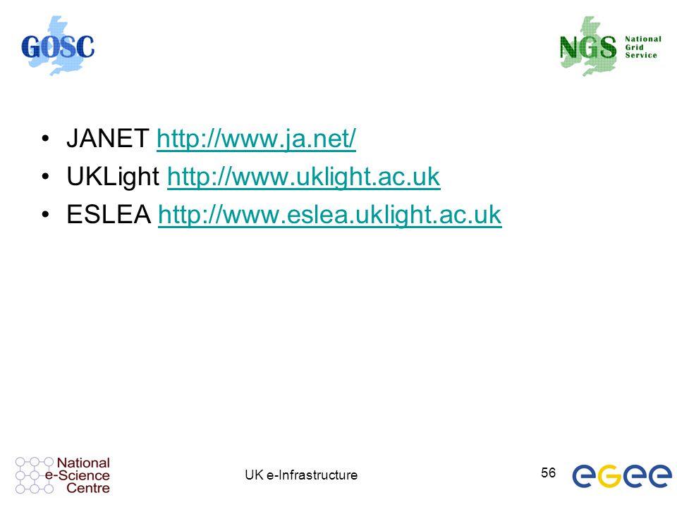 UK e-Infrastructure 56 JANET http://www.ja.net/http://www.ja.net/ UKLight http://www.uklight.ac.ukhttp://www.uklight.ac.uk ESLEA http://www.eslea.uklight.ac.ukhttp://www.eslea.uklight.ac.uk