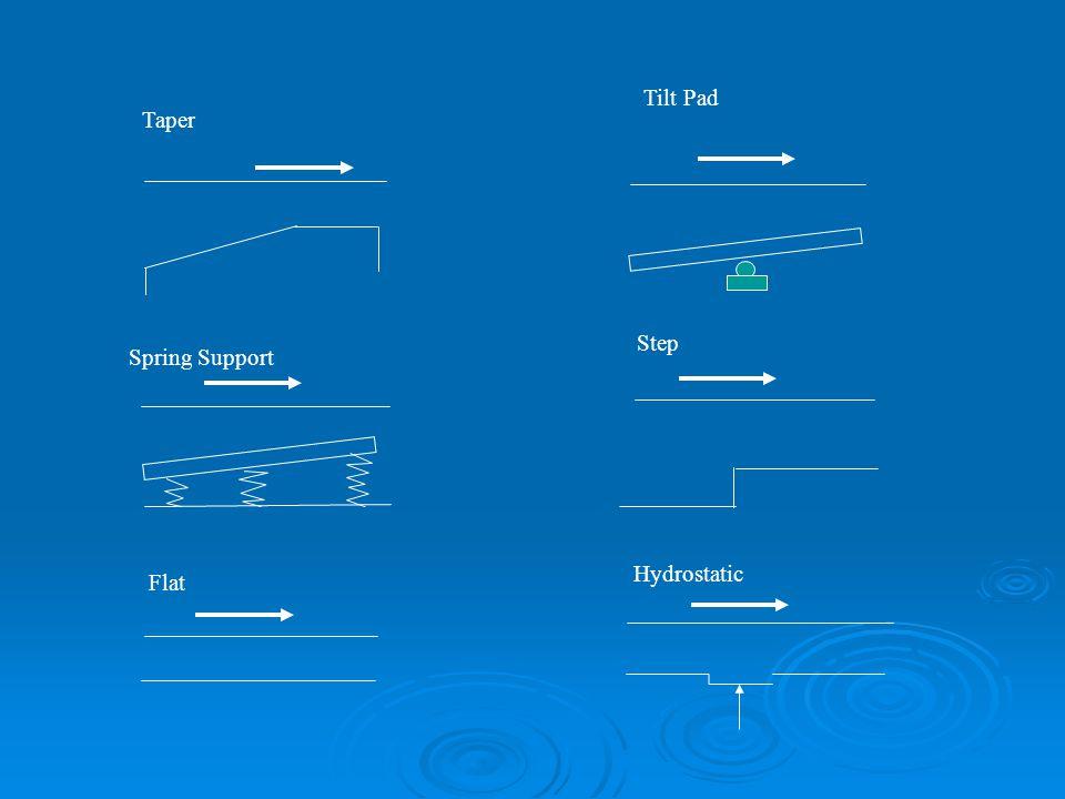 Taper Tilt Pad Spring Support Step Flat Hydrostatic