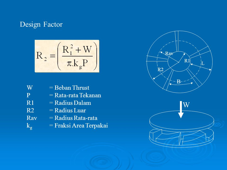 Design Factor R1 R2 Rav B L W = Beban Thrust P = Rata-rata Tekanan R1 = Radius Dalam R2 = Radius Luar Rav = Radius Rata-rata k g = Fraksi Area Terpakai W