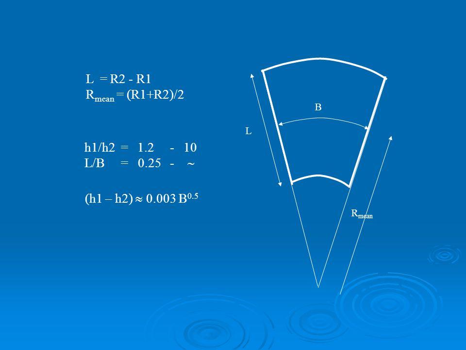 L = R2 - R1 R mean = (R1+R2)/2 B L R mean h1/h2 = 1.2 - 10 L/B = 0.25 -  (h1 – h2)  0.003 B 0.5