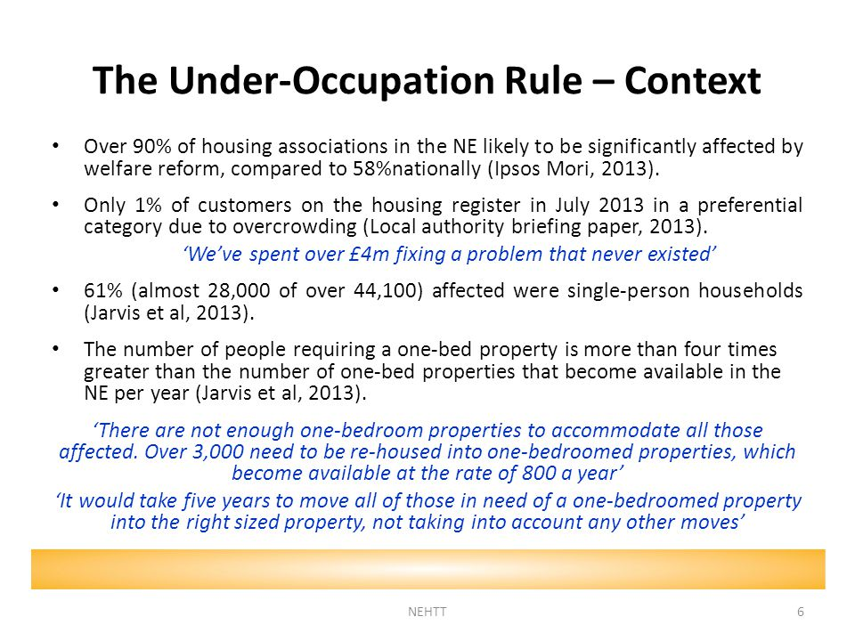 Move-On Accommodation Increasingly difficult to secure move-on to settled housing from supported housing.