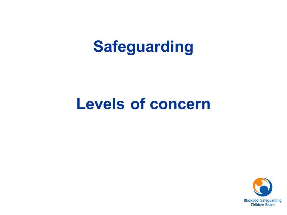 Safeguarding Levels of concern