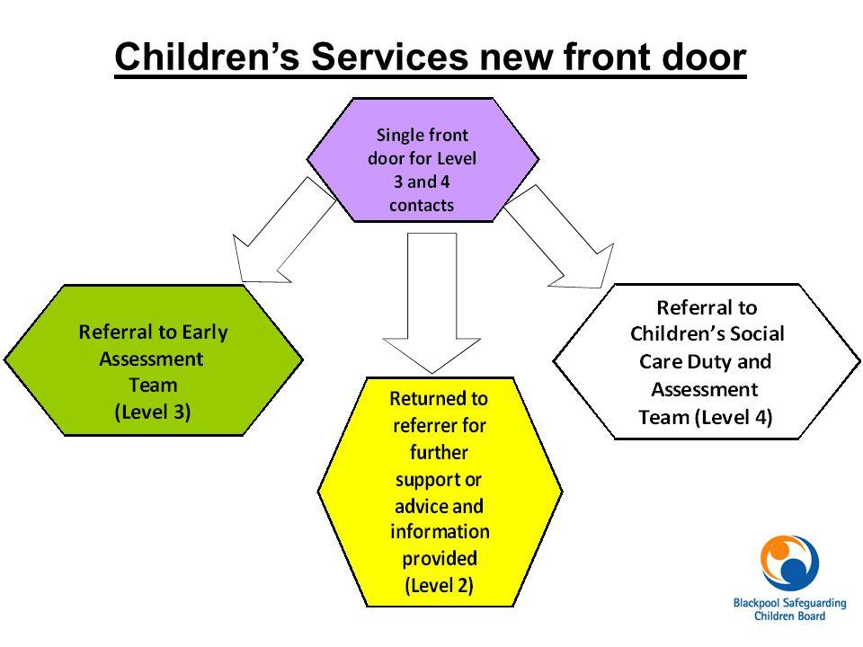 Children's Services new front door