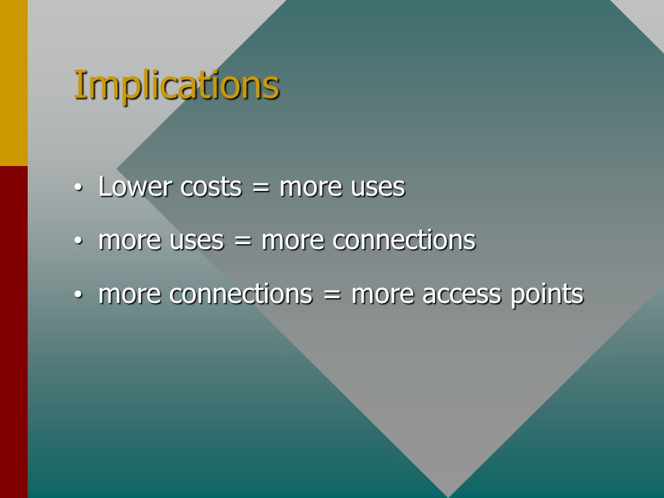 Implications Lower costs = more uses Lower costs = more uses more uses = more connections more uses = more connections more connections = more access points more connections = more access points