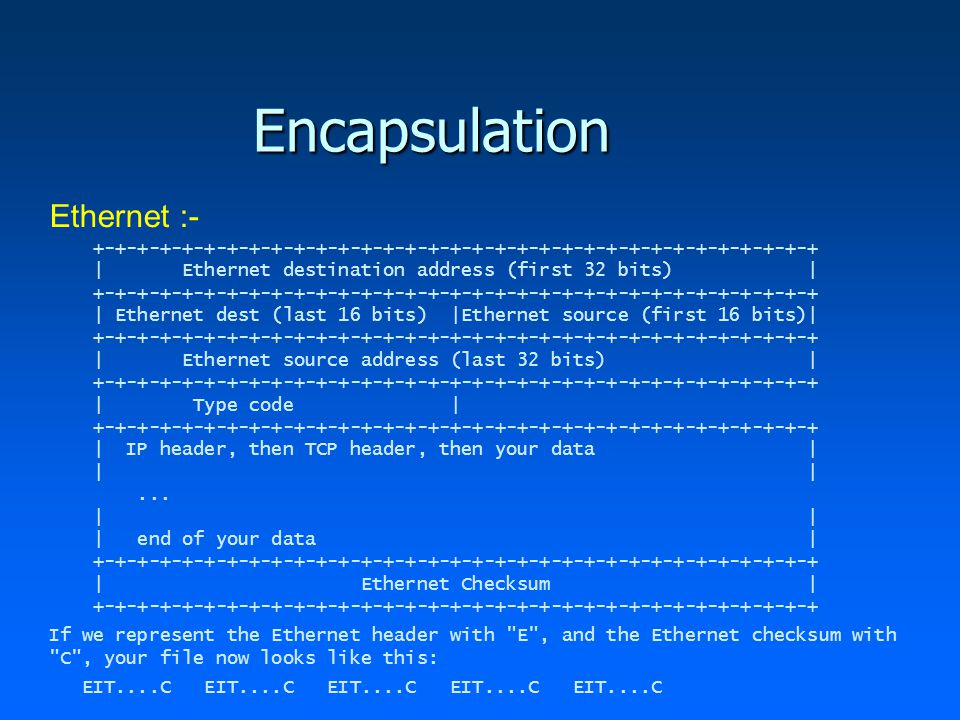 Encapsulation Ethernet : | Ethernet destination address (first 32 bits) | | Ethernet dest (last 16 bits) |Ethernet source (first 16 bits)| | Ethernet source address (last 32 bits) | | Type code | | IP header, then TCP header, then your data | | |...