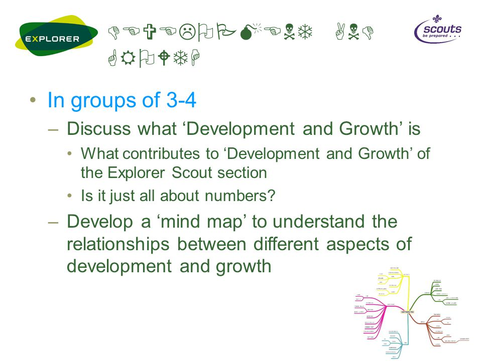 MAKING LINKS WORK Spilt into 3 Groups –Think about how to establish and maintain effective links with 1.The District Executive 2.Groups / Scout Troops 3.Other Explorer Scout Units / Districts / County –Think about Who is responsible for the link What needs to be done to make a link succesful