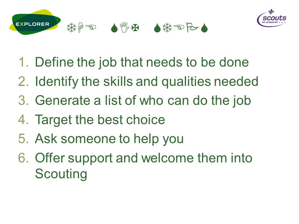 THE SIX STEPS 1.Define the job that needs to be done 2.Identify the skills and qualities needed 3.Generate a list of who can do the job 4.Target the b