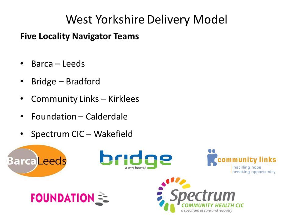 West Yorkshire Delivery Model Five Locality Navigator Teams Barca – Leeds Bridge – Bradford Community Links – Kirklees Foundation – Calderdale Spectru