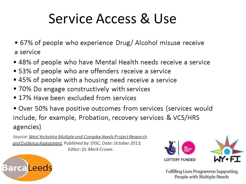 Service Access & Use 67% of people who experience Drug/ Alcohol misuse receive a service 48% 53% 45% 70% 17% of people who have Mental Health needs re