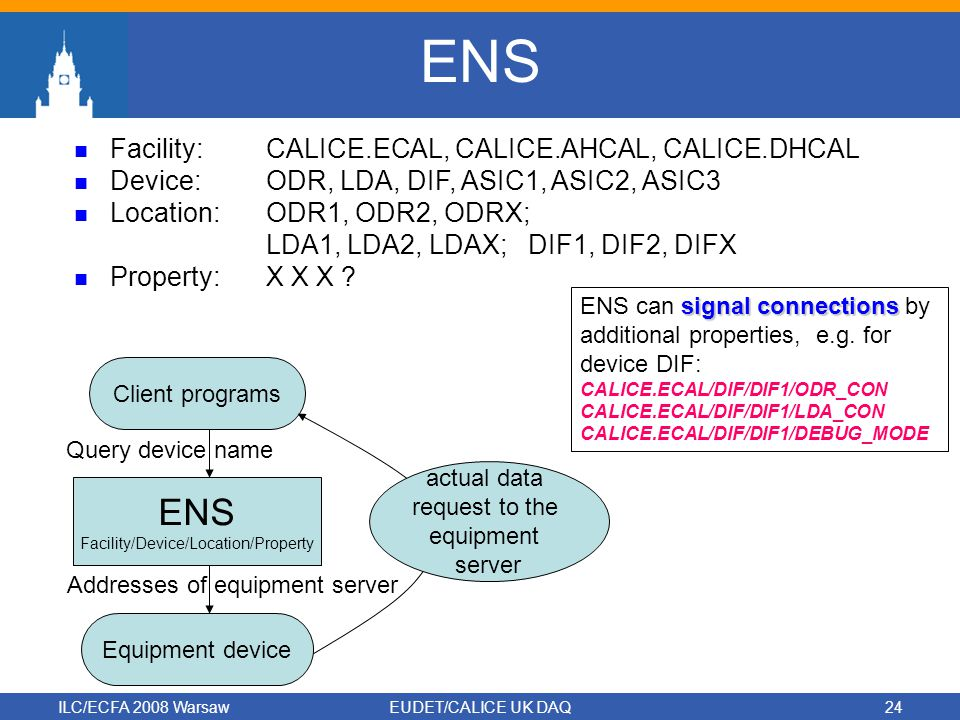ILC/ECFA 2008 WarsawEUDET/CALICE UK DAQ24 ENS Client programs ENS Facility/Device/Location/Property Query device name Equipment device Addresses of equipment server actual data request to the equipment server Facility:CALICE.ECAL, CALICE.AHCAL, CALICE.DHCAL Device:ODR, LDA, DIF, ASIC1, ASIC2, ASIC3 Location: ODR1, ODR2, ODRX; LDA1, LDA2, LDAX; DIF1, DIF2, DIFX Property:X X X .