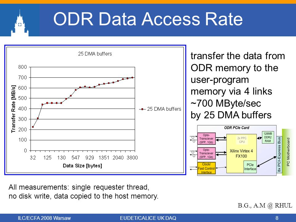 ILC/ECFA 2008 WarsawEUDET/CALICE UK DAQ8 ODR Data Access Rate transfer the data from ODR memory to the user-program memory via 4 links ~700 MByte/sec by 25 DMA buffers B.G., RHUL All measurements: single requester thread, no disk write, data copied to the host memory.