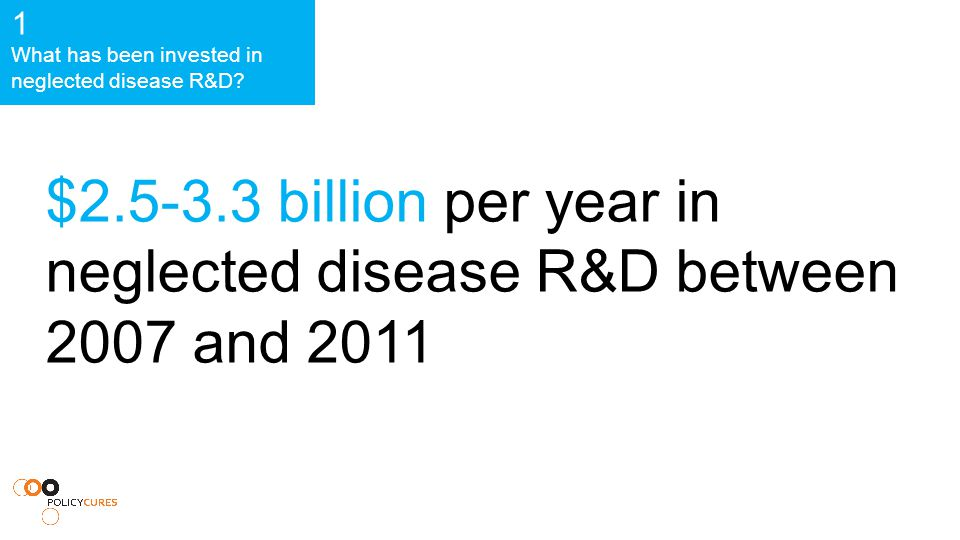 $2.5-3.3 billion per year in neglected disease R&D between 2007 and 2011 1 What has been invested in neglected disease R&D