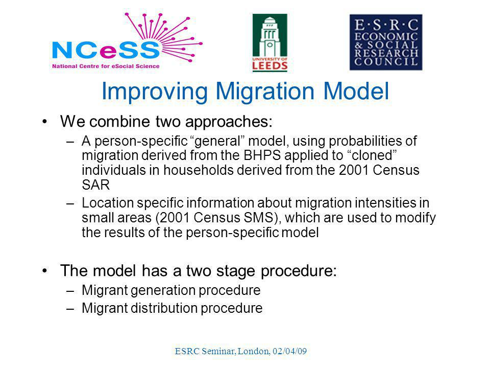 ESRC Seminar, London, 02/04/09 Improving Migration Model We combine two approaches: –A person-specific general model, using probabilities of migration derived from the BHPS applied to cloned individuals in households derived from the 2001 Census SAR –Location specific information about migration intensities in small areas (2001 Census SMS), which are used to modify the results of the person-specific model The model has a two stage procedure: –Migrant generation procedure –Migrant distribution procedure
