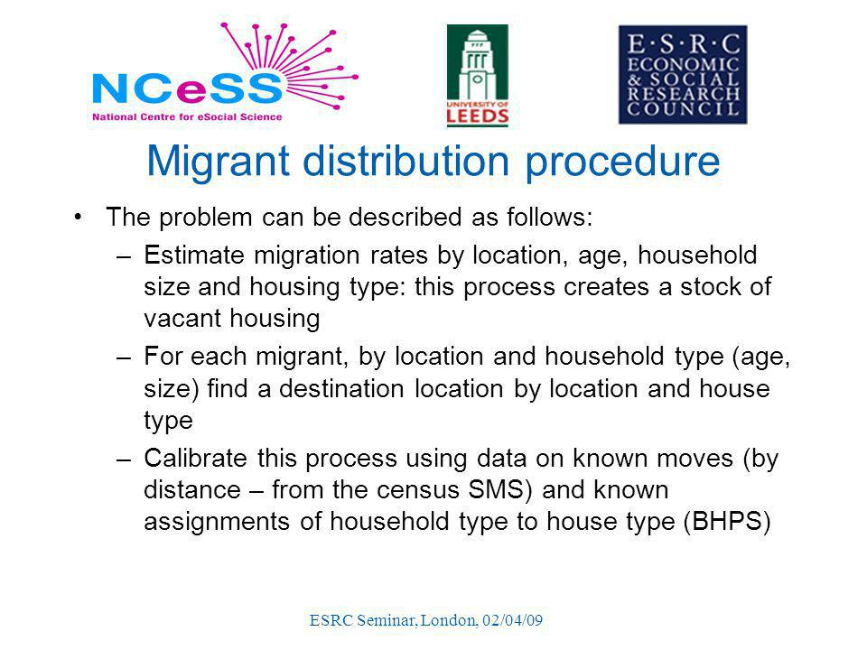 ESRC Seminar, London, 02/04/09 Migrant distribution procedure The problem can be described as follows: –Estimate migration rates by location, age, household size and housing type: this process creates a stock of vacant housing –For each migrant, by location and household type (age, size) find a destination location by location and house type –Calibrate this process using data on known moves (by distance – from the census SMS) and known assignments of household type to house type (BHPS)