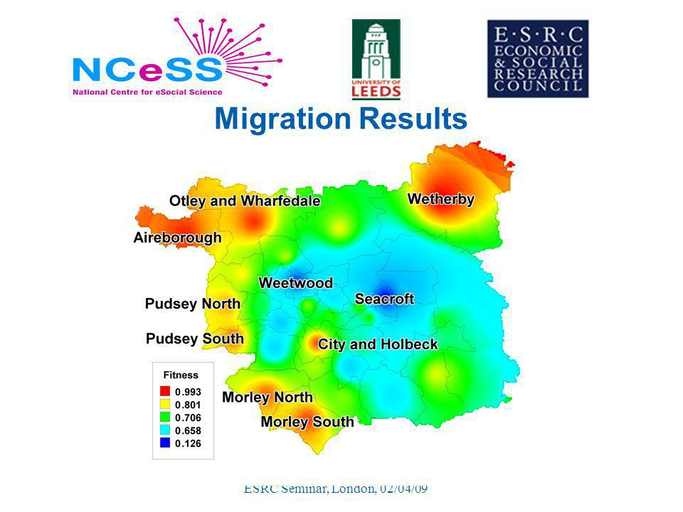 ESRC Seminar, London, 02/04/09 Migration Results