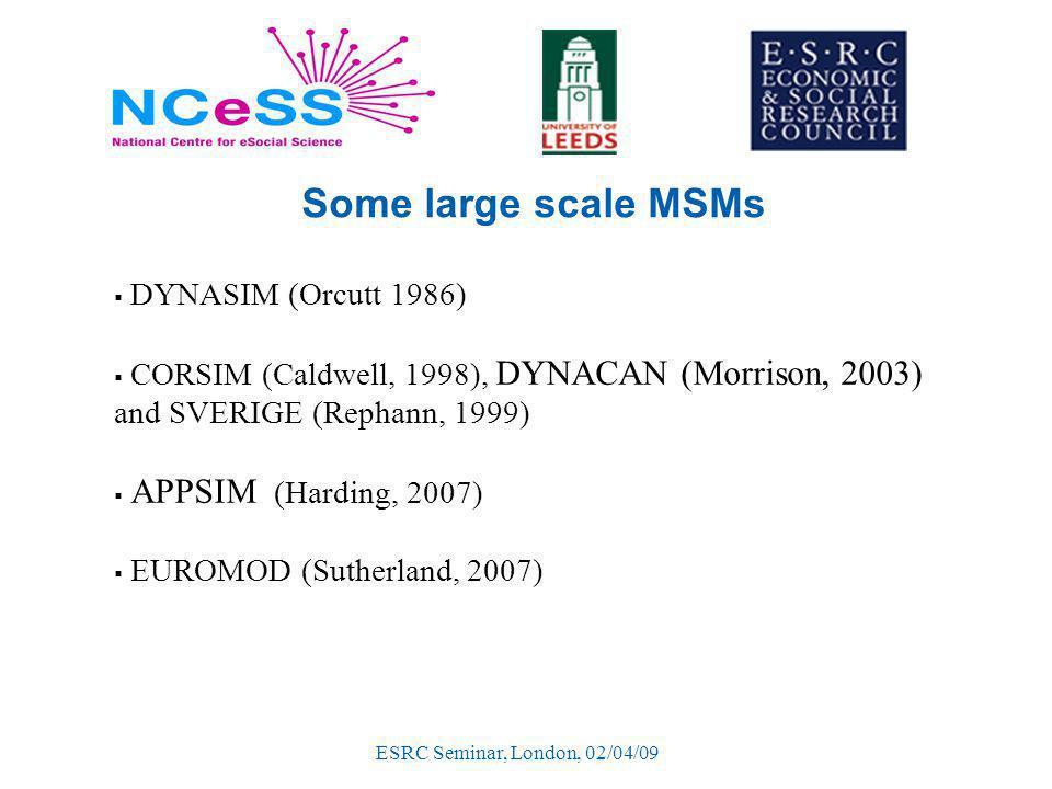 ESRC Seminar, London, 02/04/09 Some large scale MSMs  DYNASIM (Orcutt 1986)  CORSIM (Caldwell, 1998), DYNACAN (Morrison, 2003) and SVERIGE (Rephann,