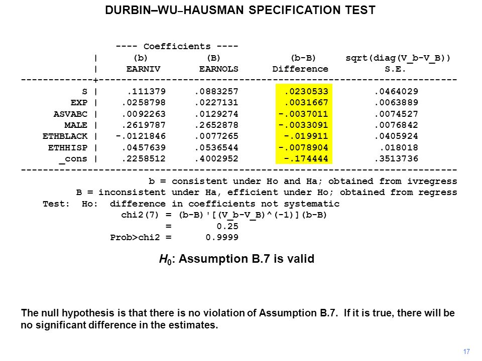17 DURBIN–WU – HAUSMAN SPECIFICATION TEST The null hypothesis is that there is no violation of Assumption B.7.