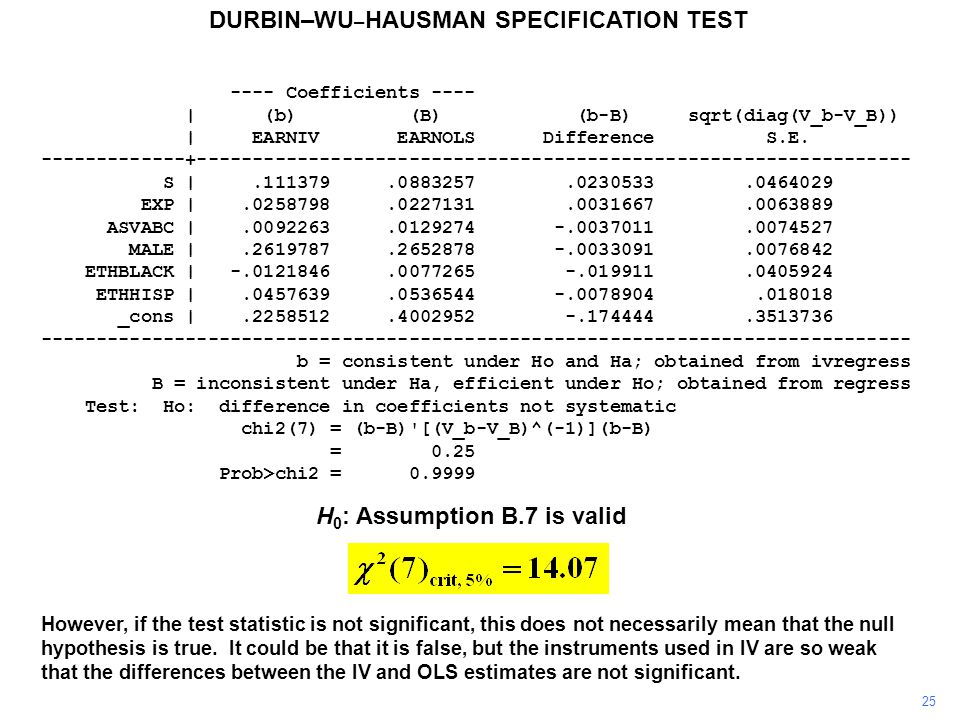 25 However, if the test statistic is not significant, this does not necessarily mean that the null hypothesis is true.