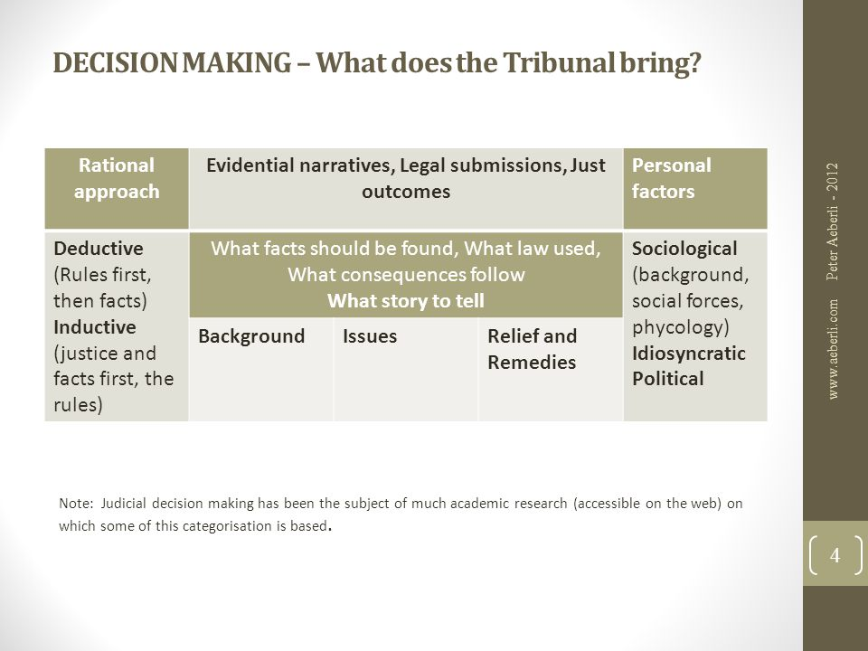 DECISION MAKING – What does the Tribunal bring.
