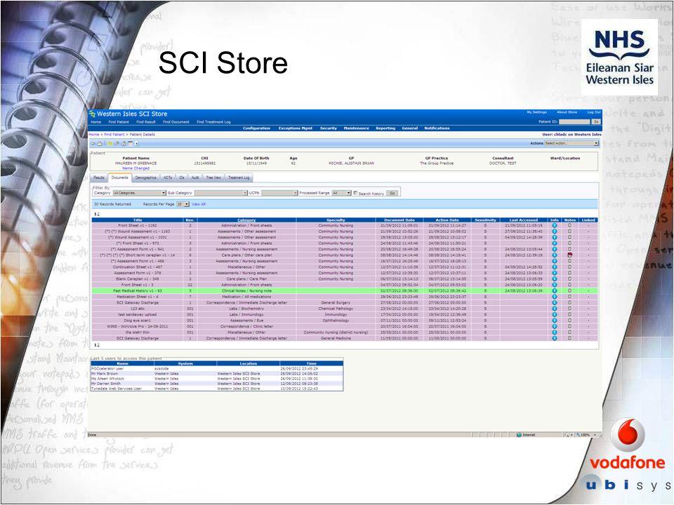 SCI Store