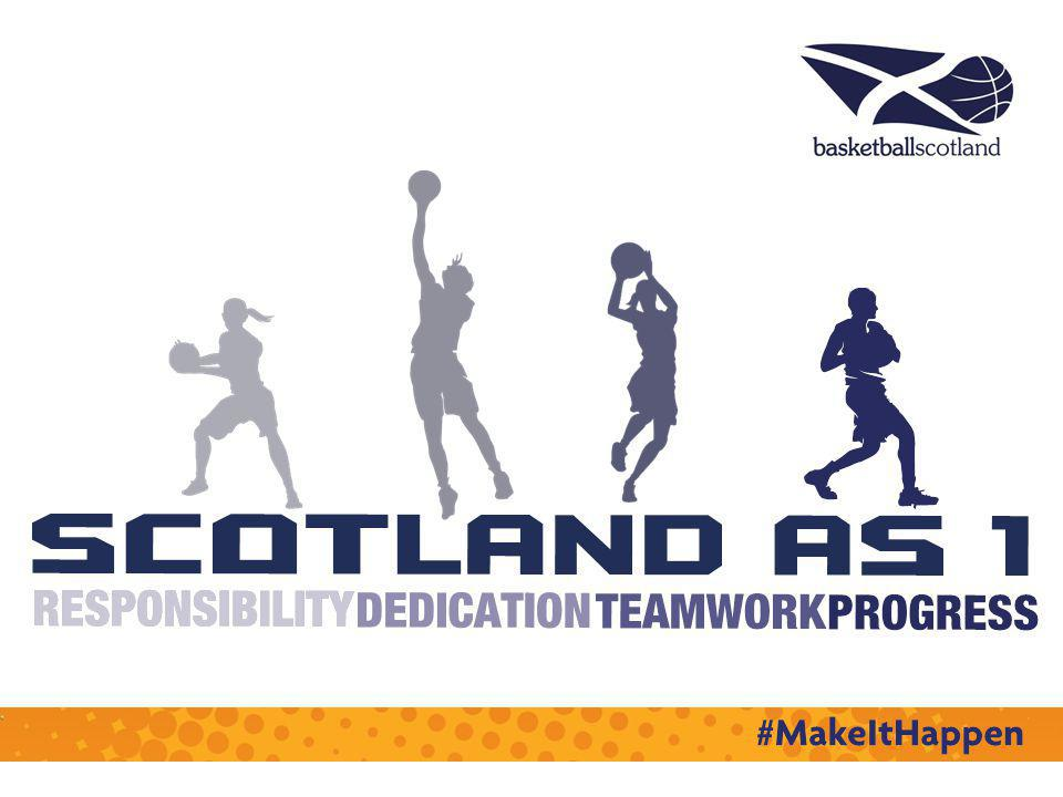 Our values, ethos and beliefs that underpin everything we do: Work & Communicate Train & Perform Tackle Challenges & Celebrate Successes